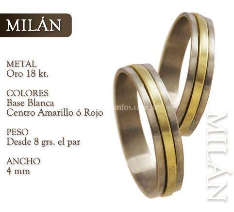Milan dos colores