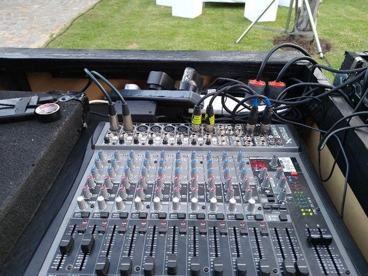 Consolas de sonido