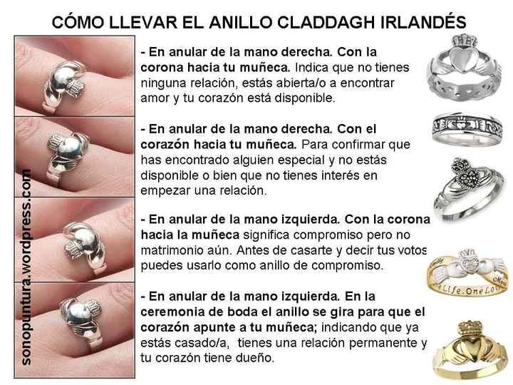 Anillo Cladagh Irlandés. Es el típico anillo de compromiso irlandés. Es una herencia de madre a hija