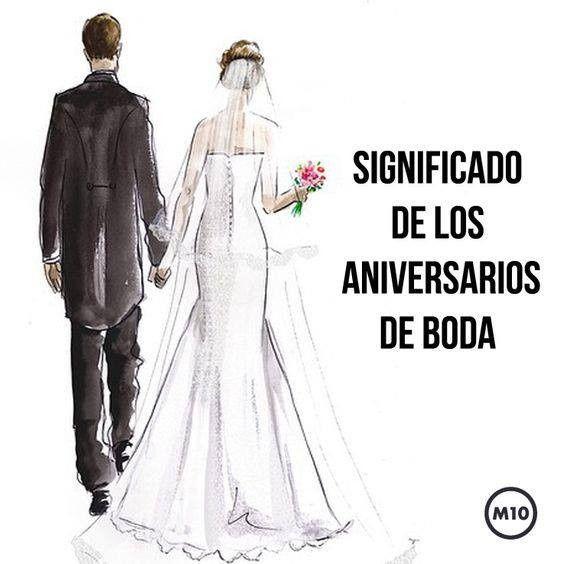 Aniversario de boda: El significado de cada año. 1