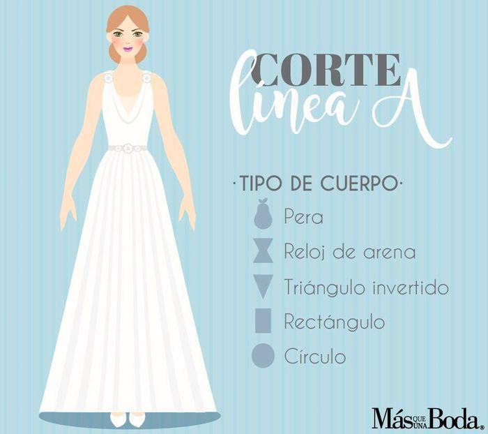 El vestido de novia perfecto según tu tipo de cuerpo. ¿qué modelo vas a usar vos? 3