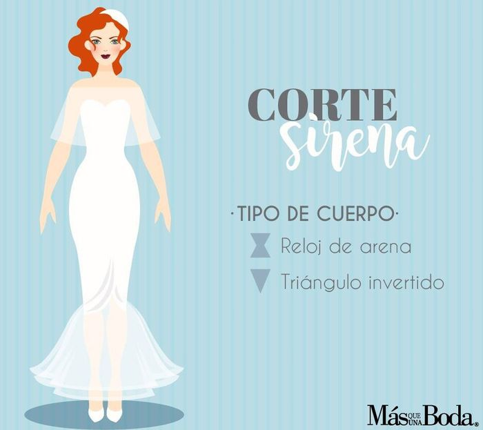 El vestido de novia perfecto según tu tipo de cuerpo. ¿qué modelo vas a usar vos? 5