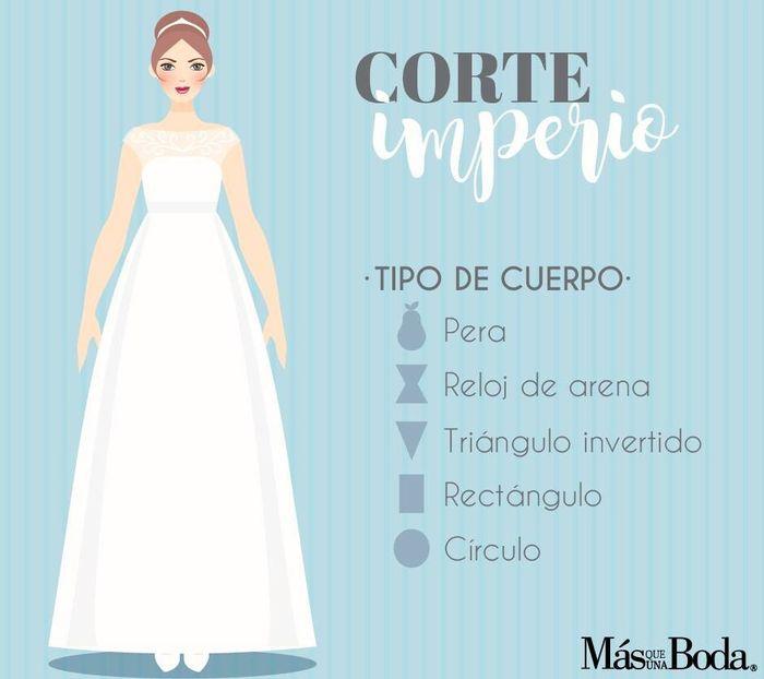 El vestido de novia perfecto según tu tipo de cuerpo. ¿qué modelo vas a usar vos? 6