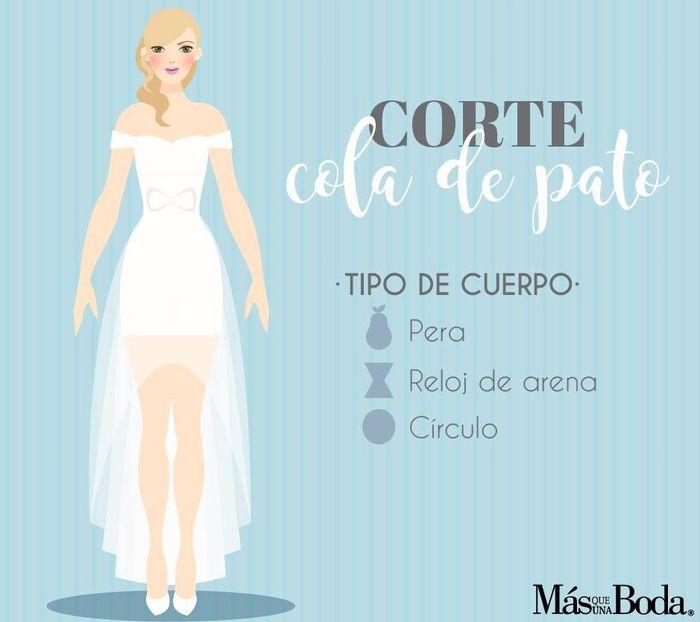 El vestido de novia perfecto según tu tipo de cuerpo. ¿qué modelo vas a usar vos? 7
