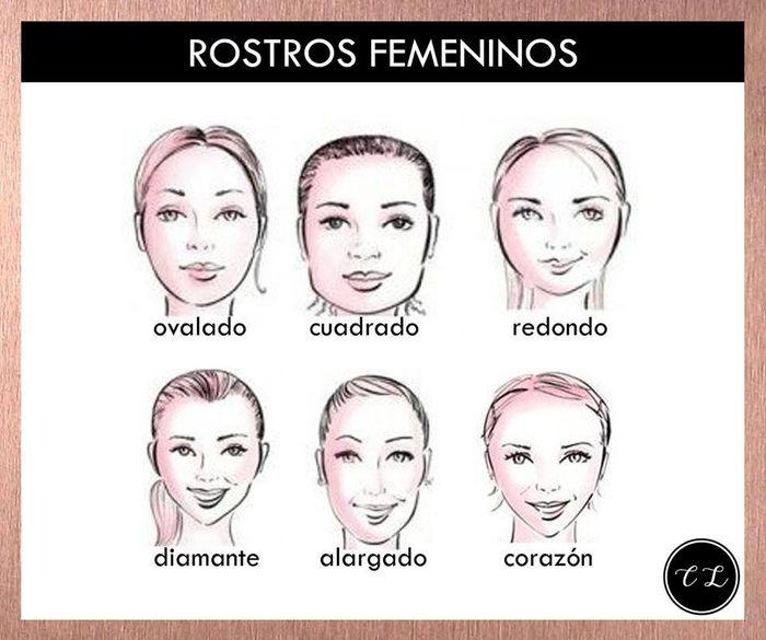El mejor peinado para tu tipo de cara. 3