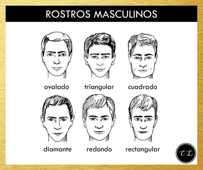 El mejor peinado para tu tipo de cara. 4
