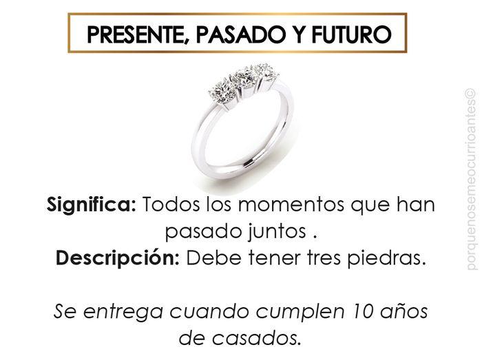 El significado de cada tipo de anillos. 4
