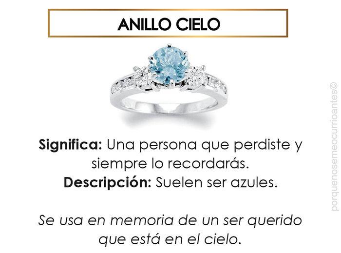 El significado de cada tipo de anillos. 7