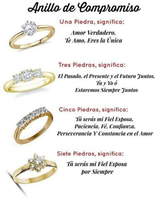 El significado de cada tipo de anillos. 11