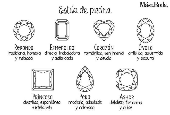 El significado de cada tipo de anillos. 17