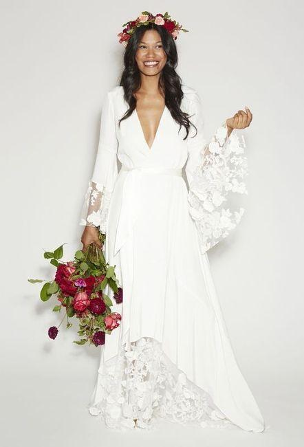 Resultados: ¿Cuál es tu vestido ideal? 2