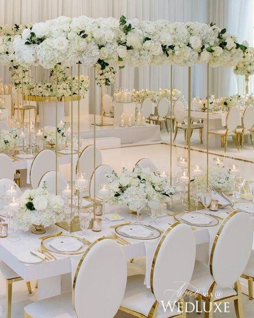 El presupuesto de tu boda: ¿Qué tipo de fiesta querés? 💲💍👰 5