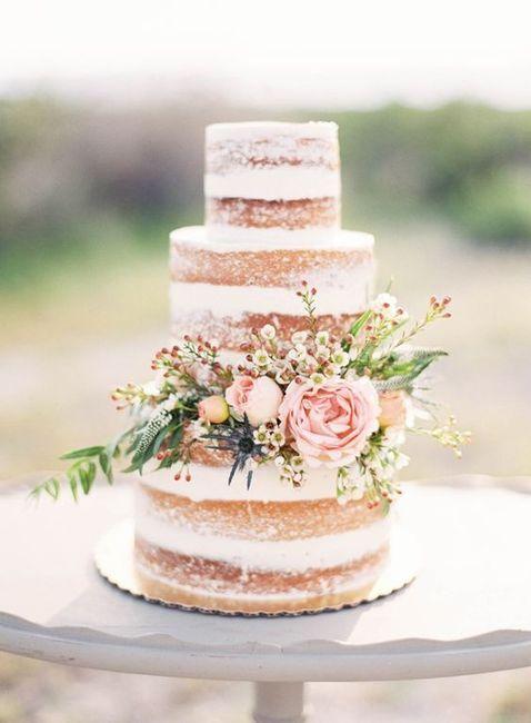 ✔️Duelo de torta ¿2018 o 2019? 1