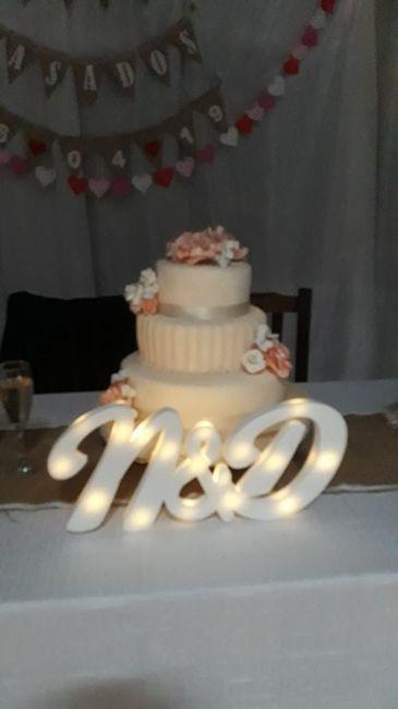 Tu torta: ¿un piso o más? 2