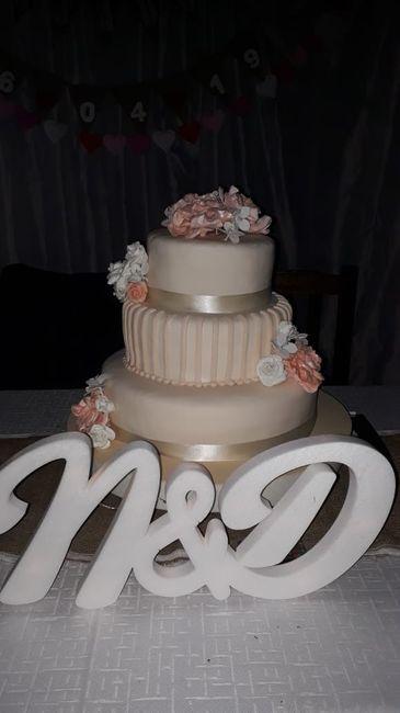 Tu torta: ¿rosada o roja? 2