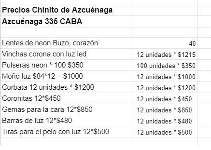 Update - Chino de Azcuenaga 335 (cotillón) 3