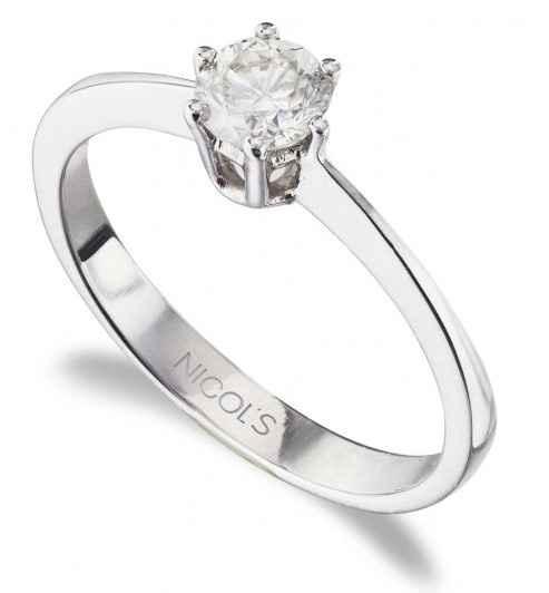 El significado de cada tipo de anillo...¡Descubrilo acá!💍 - 8