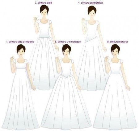 Diferentes tipos de cintura para tu vestido 1