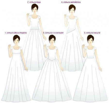 diff rents types de tailles pour votre robe de mari e