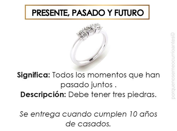 ¿Cuál es tu anillo? 3