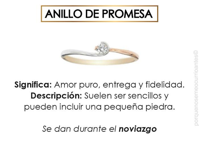 ¿Cuál es tu anillo? 8