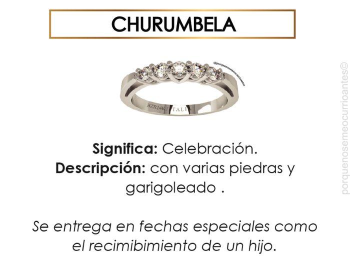 ¿Cuál es tu anillo? 10