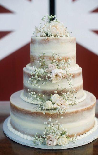 Qual destes bolos faz o teu estilo? 1